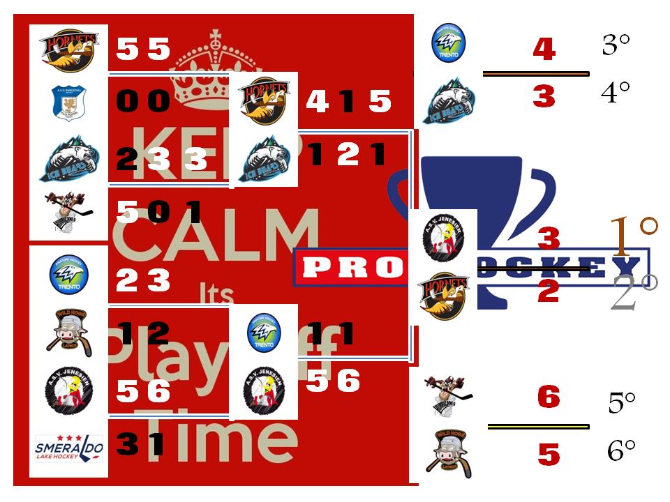 playoff7